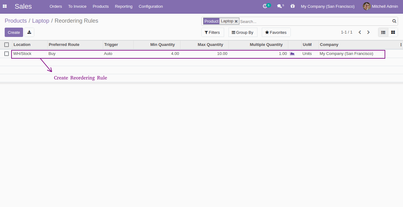 Reordering Rules in Odoo 14