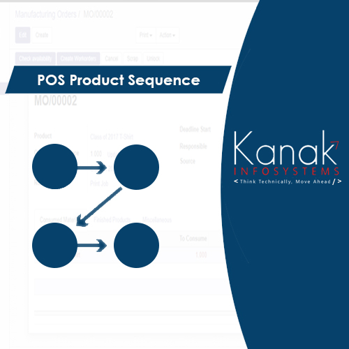 POS Product Sequence