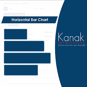 Horizontal Bar Chart