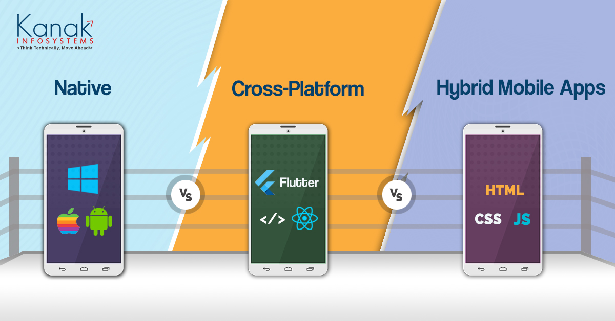 Native Vs Cross Platform Vs Hybrid Apps