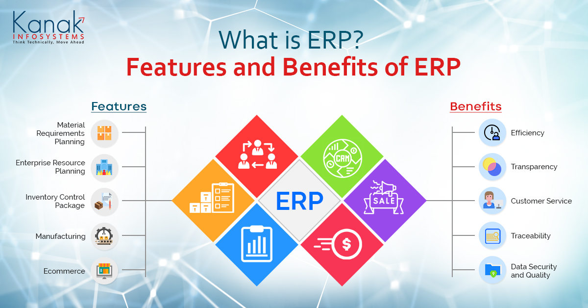 What is ERP? History and Benefits of ERP