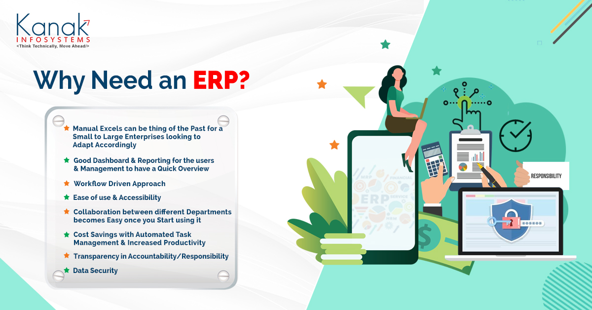 Why Need An ERP?
