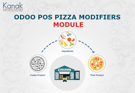 Odoo POS Pizza Modifiers Module