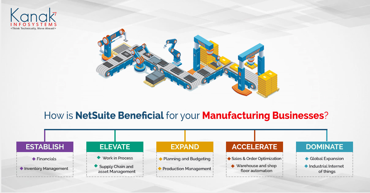 How is NetSuite Beneficial for your Manufacturing Businesses?
